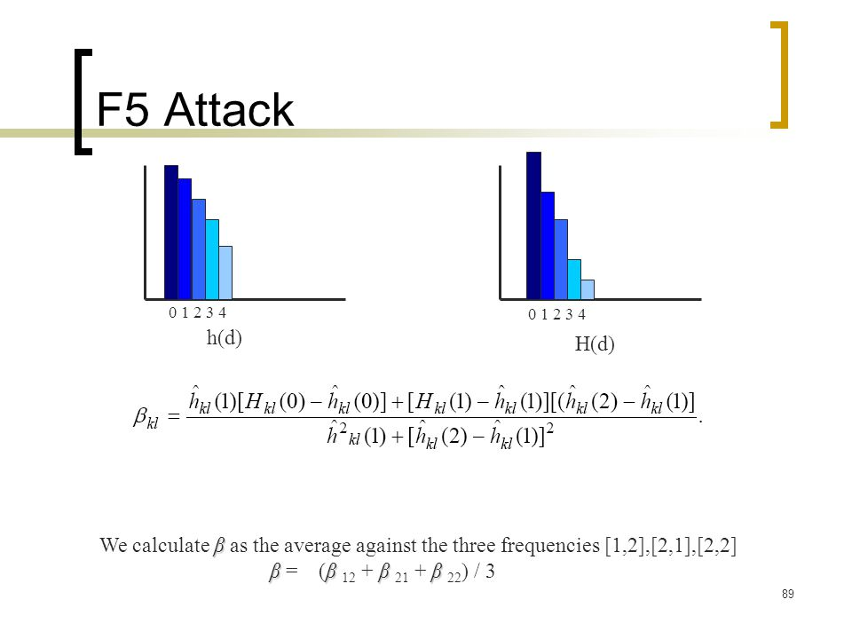 F5 Attack 0 1 2 3 4. 0 1 2 3 4. h(d) H(d) We calculate β as the average against the three frequencies [1,2],[2,1],[2,2]